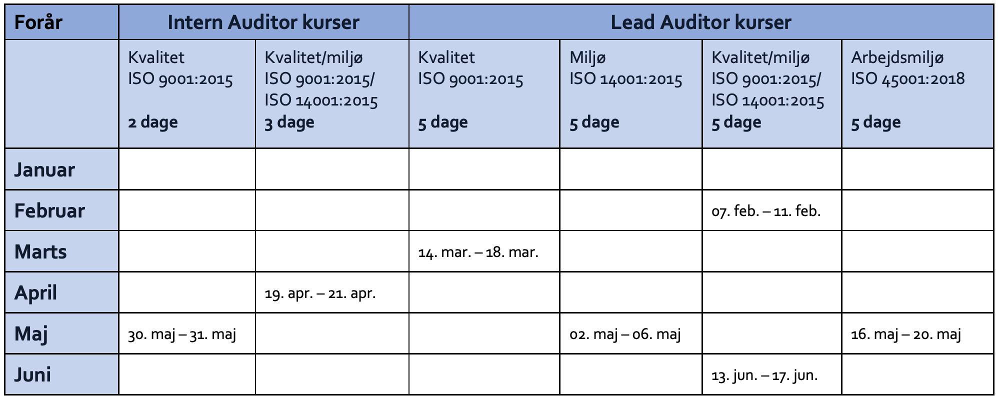 ISO kurser i foråret 2022