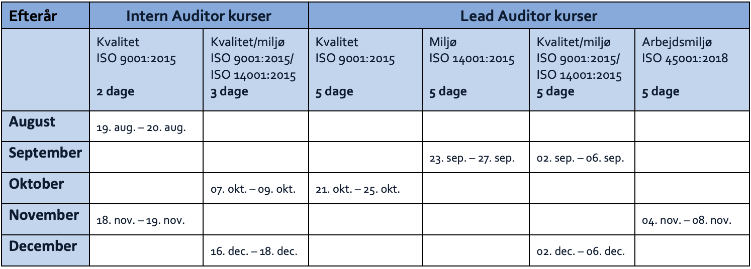 ISO kurser 2019 efterår