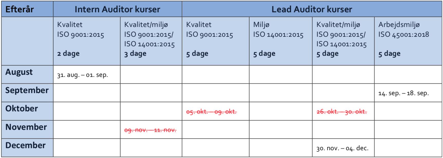 ISO kurser efterår 2020