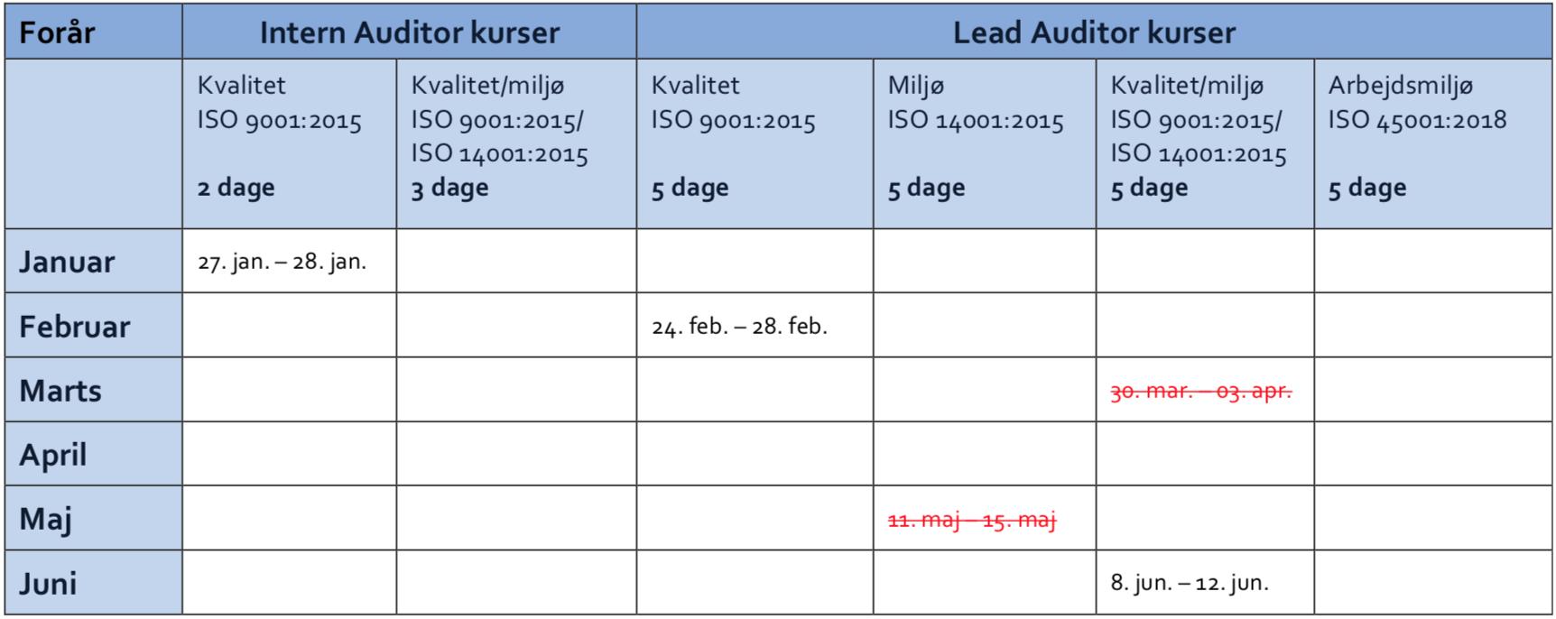 ISO kurser forår 2020