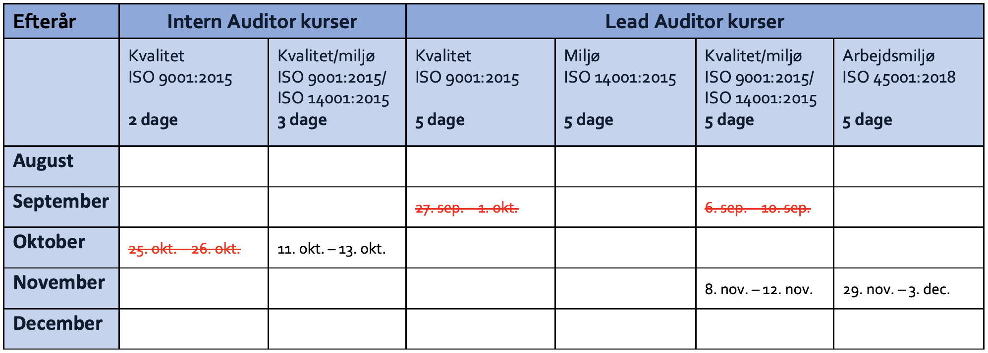 ISO kurser i efteråret 2021
